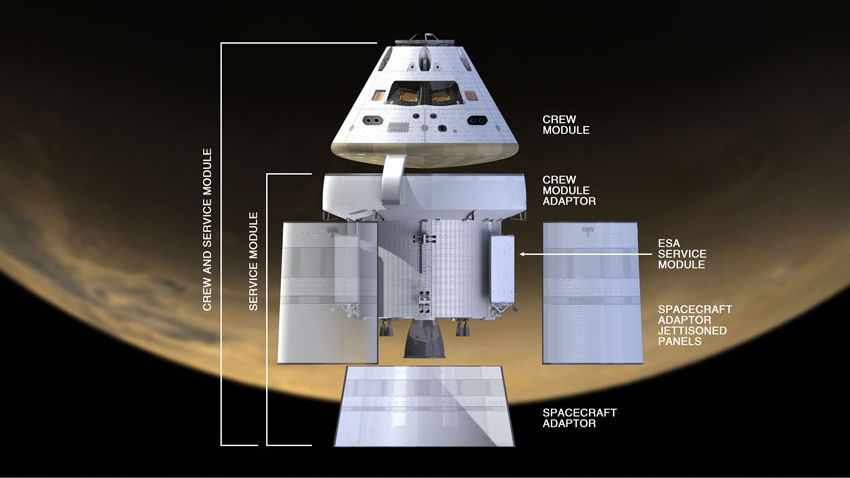 Orion Crew and Service Module (Annotated)
