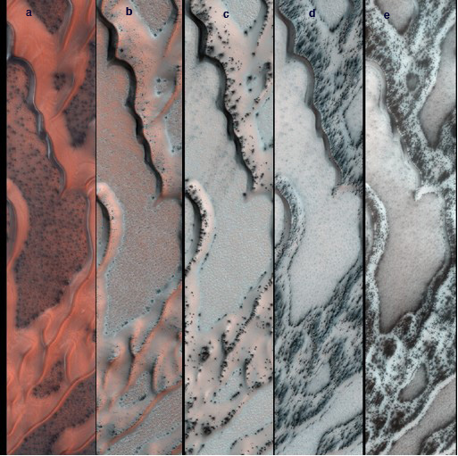 Dry Ice Carves Grooves in Martian Dunes
