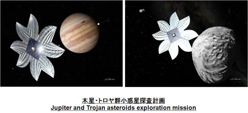 Japan's Solar Sail to Jupiter