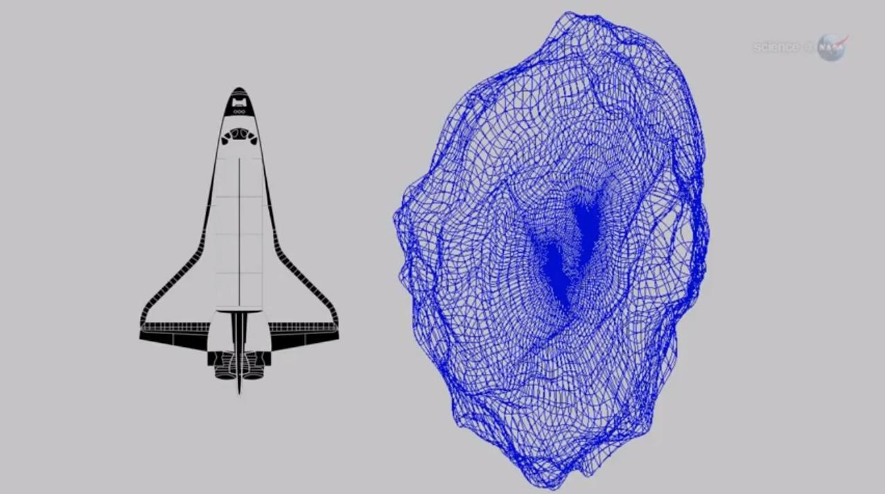 Asteroid 2012 DA14 Size vs. Shuttle