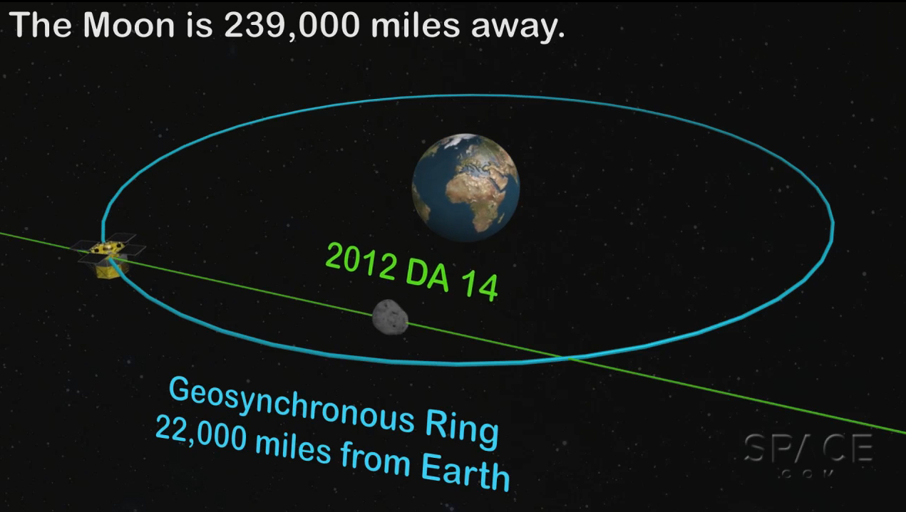 Asteroid Flyby Webcasts: Watch 2012 DA14 Live Here Tonight