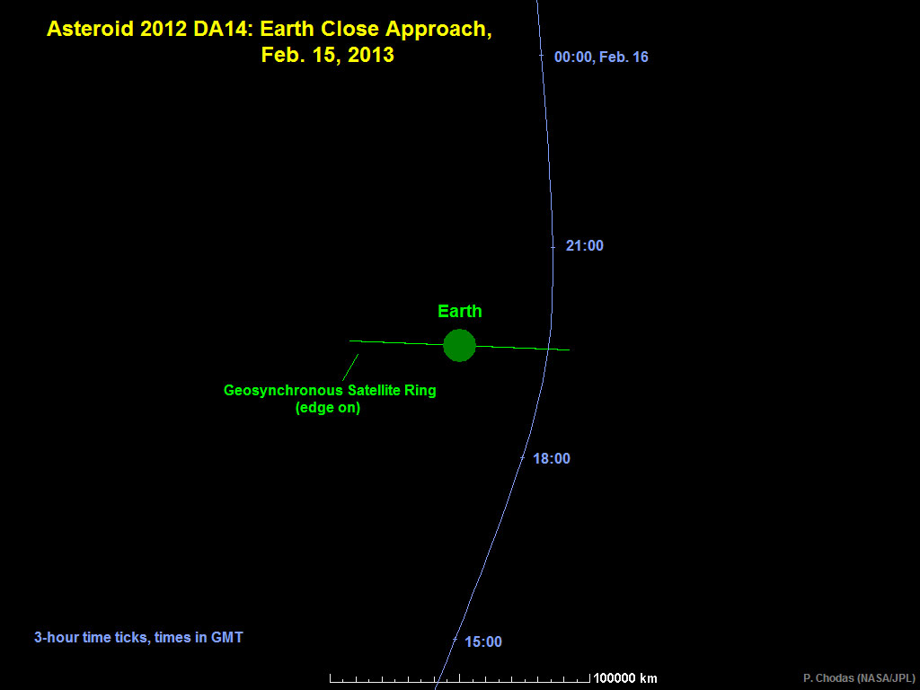 asteroid approach - photo #11
