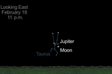 This NASA graphic depicts the location of the planet Jupiter and the moon as they will appear close together in the eastern night sky at 11 p.m. (your local time) on Feb. 18, 2013.