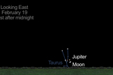This NASA graphic depicts the location of the planet Jupiter and the moon as they will appear close together in the eastern night sky just after midnight on Feb. 19, 2013.
