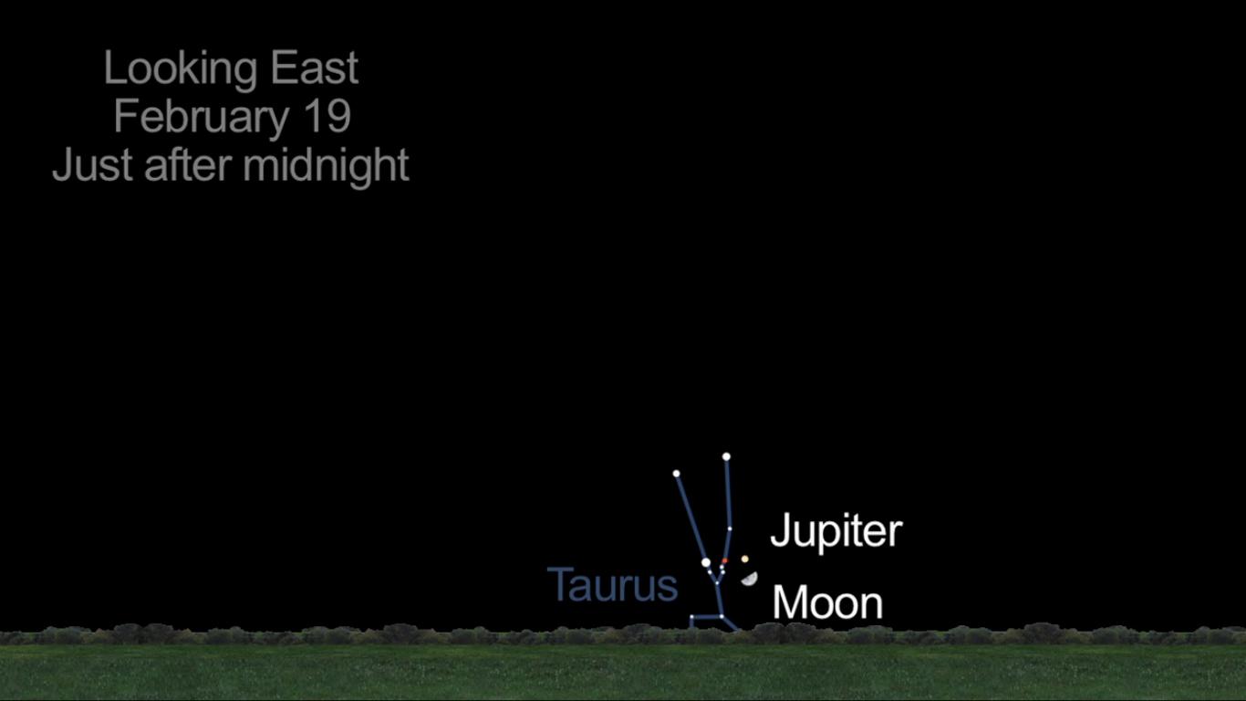 Jupiter and Moon Together: Feb. 19, 2013