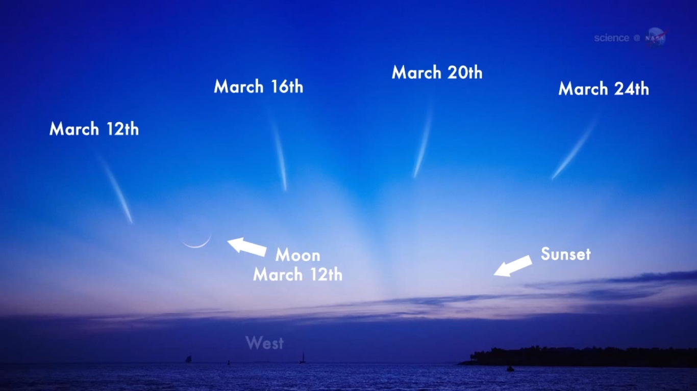 Comet Pan-STARRS in Night Sky: March 2013