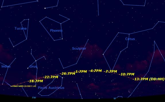 Observers in the southern hemisphere should look for Comet PANSTARRS just after sunset for the next few weeks.