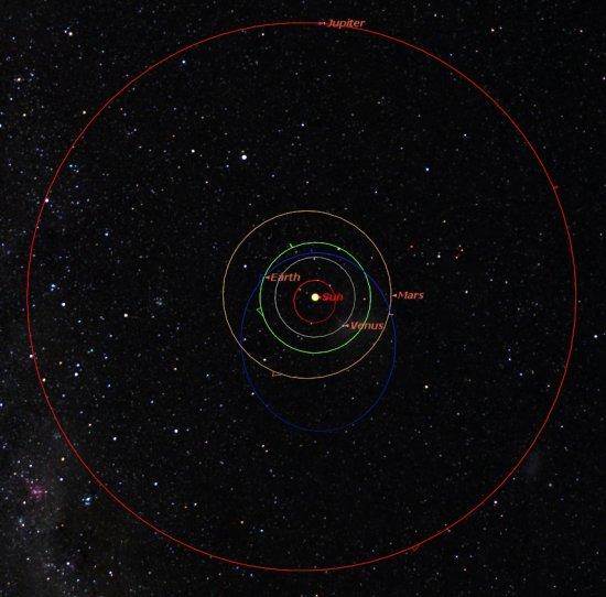 Orbit of the Russian Meteor