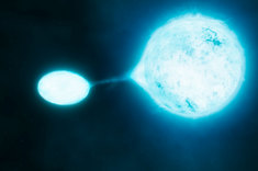Main Sequence Stars: Definition & Life Cycle