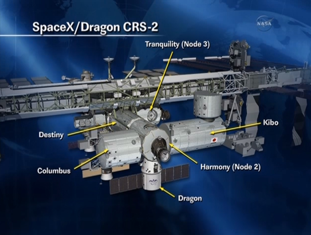 SpaceX Dragon Docking Location: CRS-2