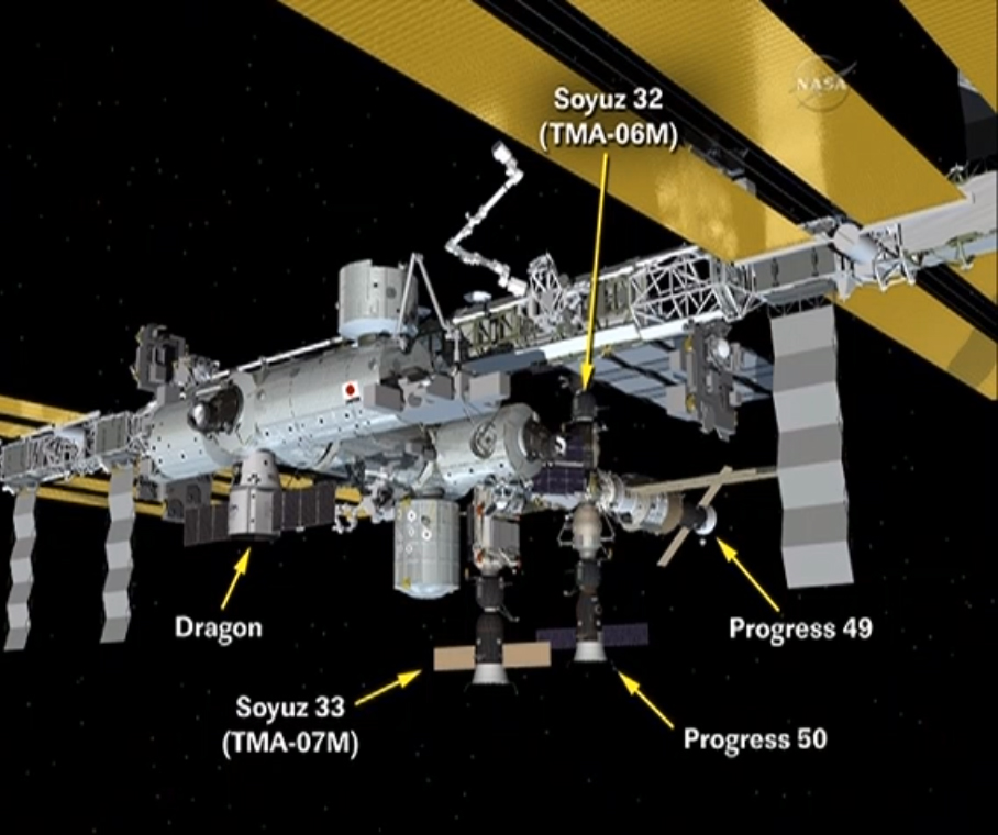 Dragon and Other Visiting Spacecraft: CRS-2