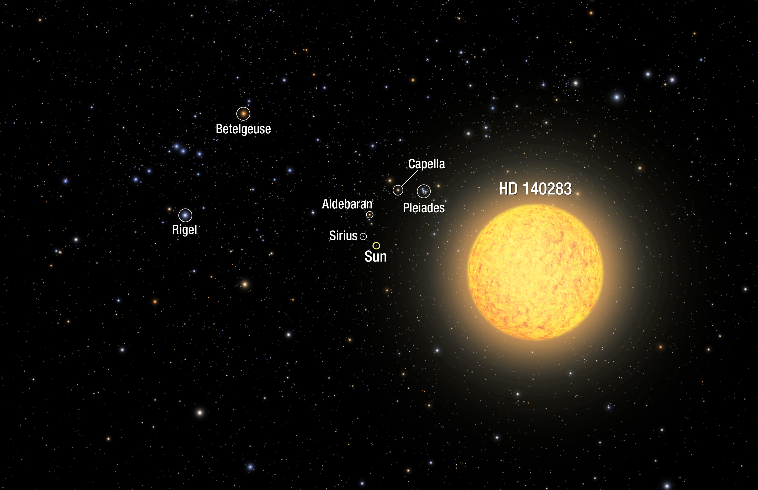 Oldest Known Star HD 140283 & Neighbors