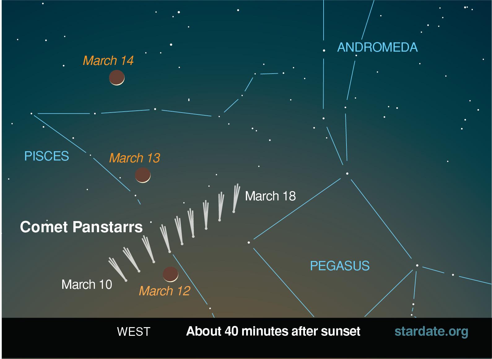 Comet Pan-STARRS Sky Map: StarDate