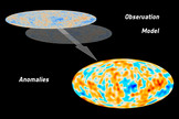This European Space Agency graphic shows a map of the universe that depicts the anomalies seen when comparing the Planck space observatory's map of the universe's cosmic microwave background and the standard model of the cosmos. Image released March 21, 2013.