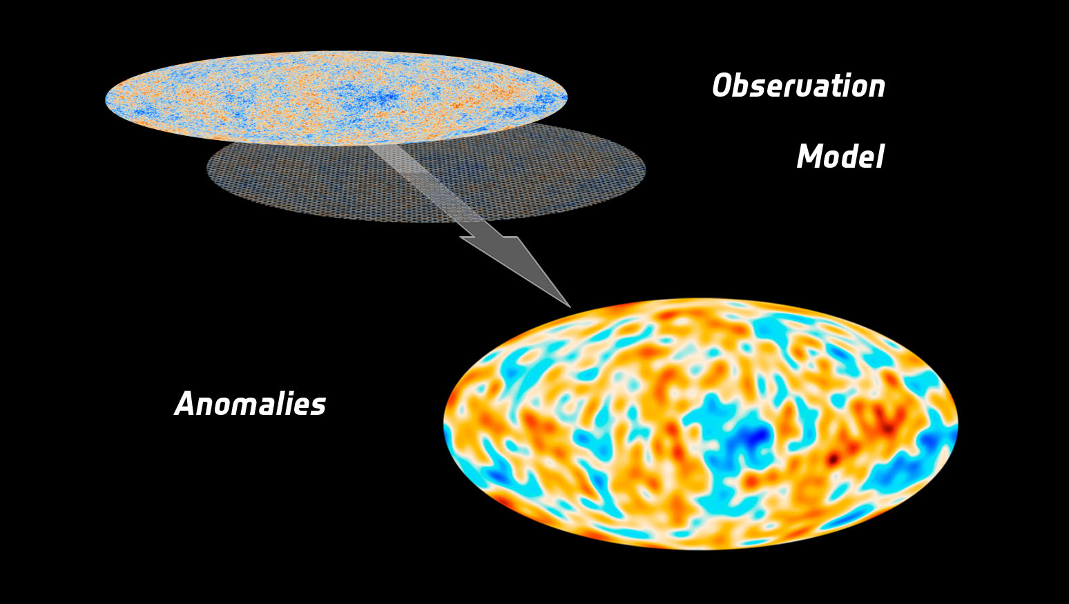 Planck's All-Sky Map vs. Standard Model