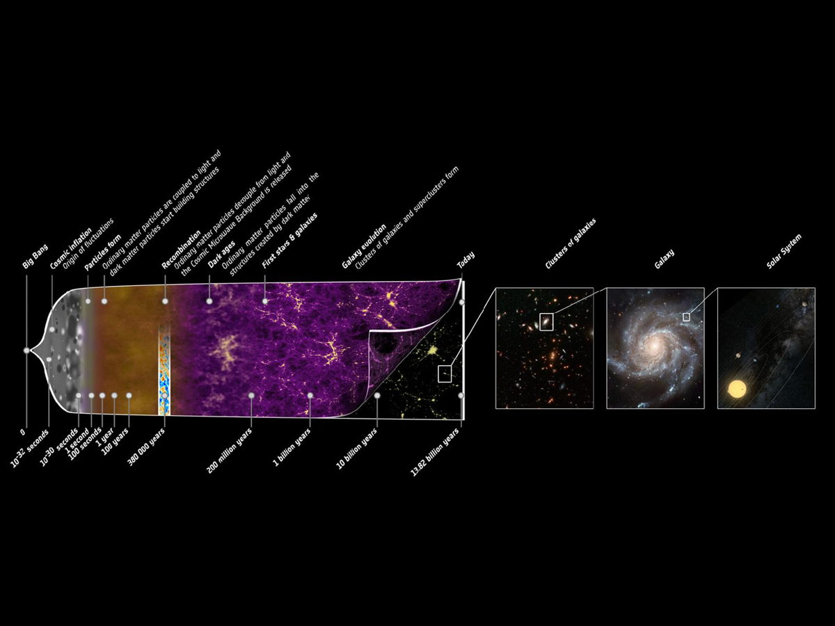 Scientists to Unveil 'Major Discovery' at Astrophysics Center Monday