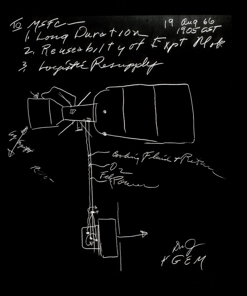 George Mueller Skylab Sketch