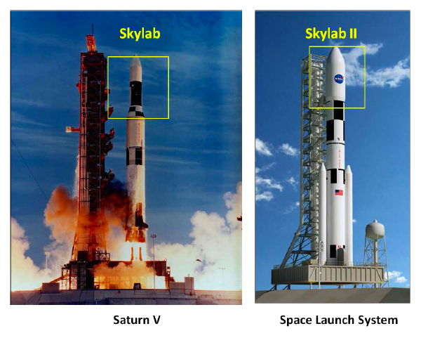 NASA Mega-Rocket Could Lead to Skylab 2 Deep Space Station