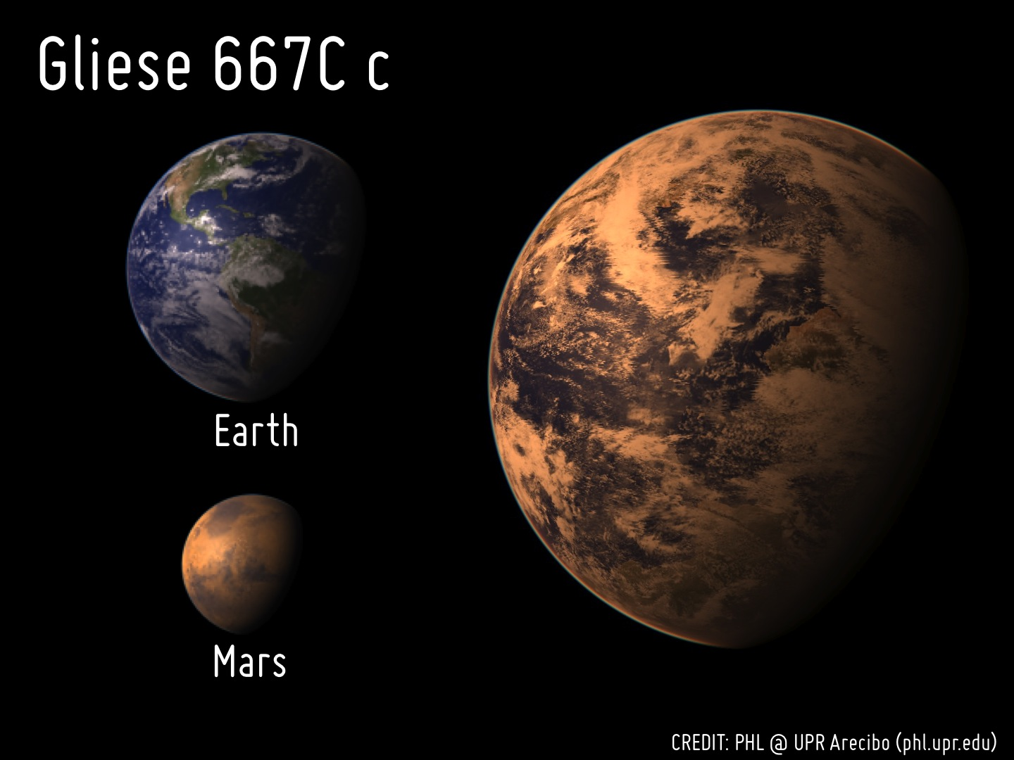 Hunting for Alien Worlds (Part 3): The Habitability Debate