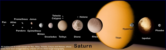 The comparitive sizes of some of Saturn's biggest moons are shown.