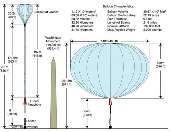 Project BRRISON would use a balloon to take instruments above much of the Earth's atmosphere in an effort to study Comet ISON.