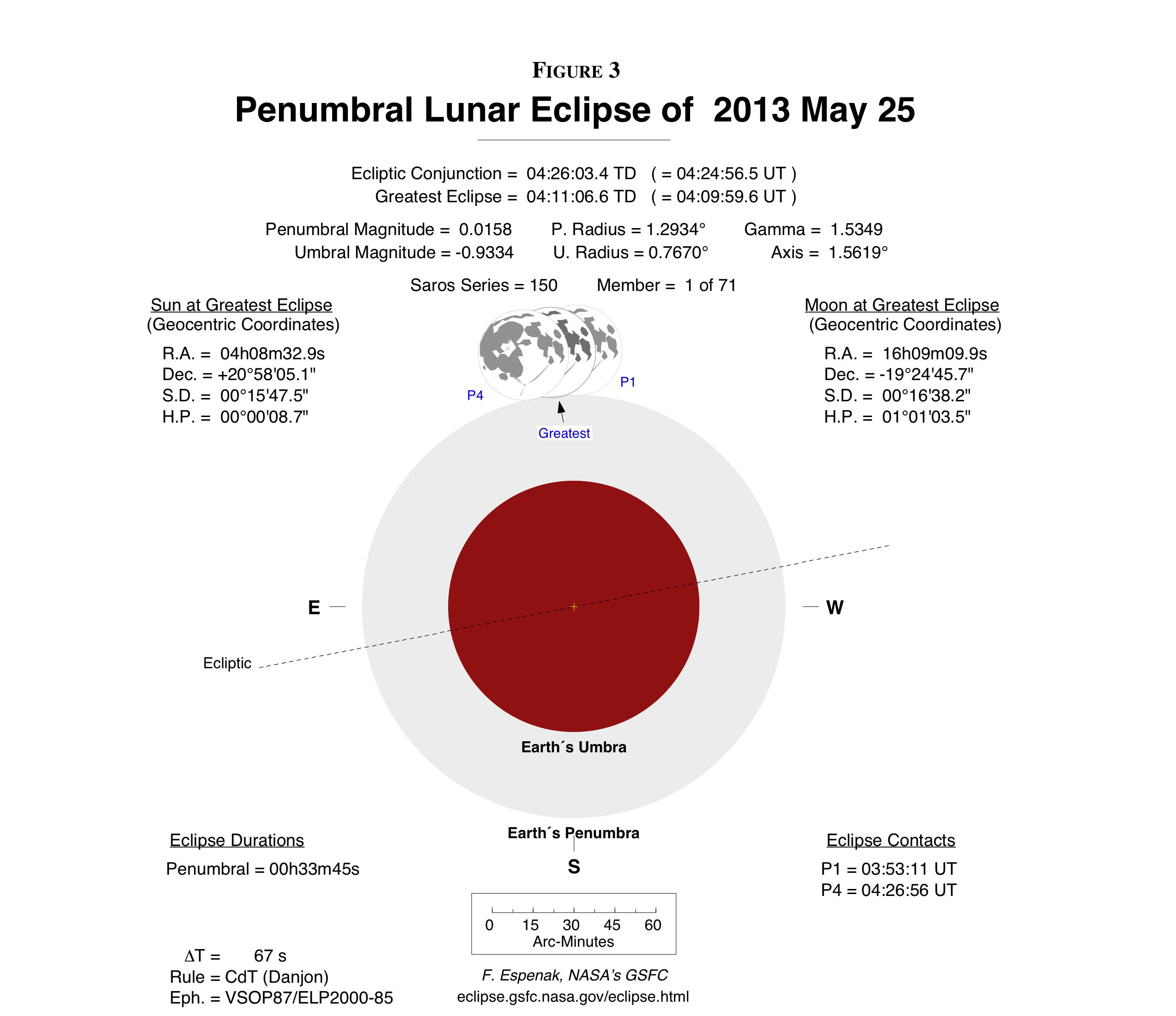 Penumbral Lunar Eclipse of May 25, 2013