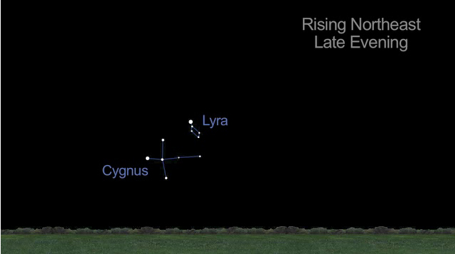 Sky Map of Lyra and Cygnus for May 2013