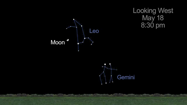 Leo and Gemini in Relation to Moon on May 18, 2013.