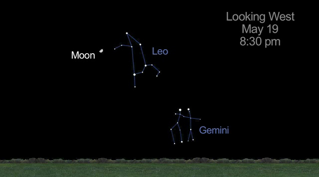 Leo and Gemini in Relation to Moon on May 19, 2013.