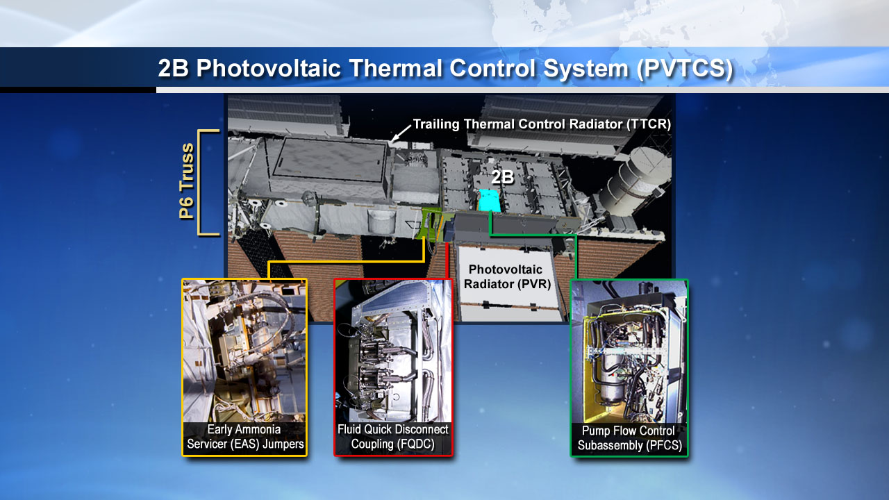 Space Station P6 Coolant Loop Explained
