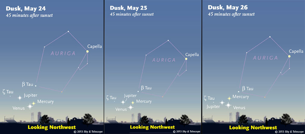 Memorial Day Planet Parade: See Jupiter, Mercury & Venus