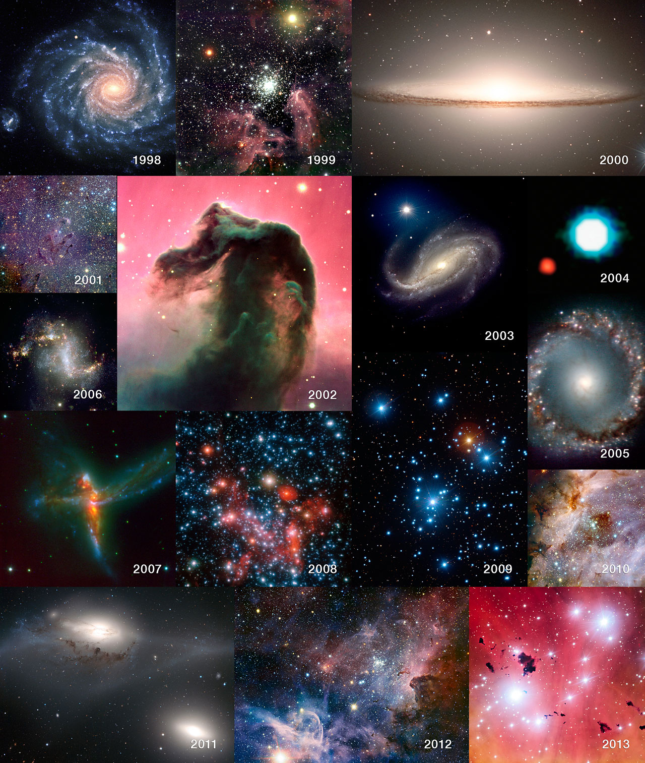 15 Years of the Very Large Telescope