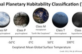 One attempt to classify exoplanets.