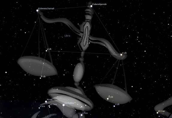 The stars that make up the constellation Libra were once considered part of Scorpius.