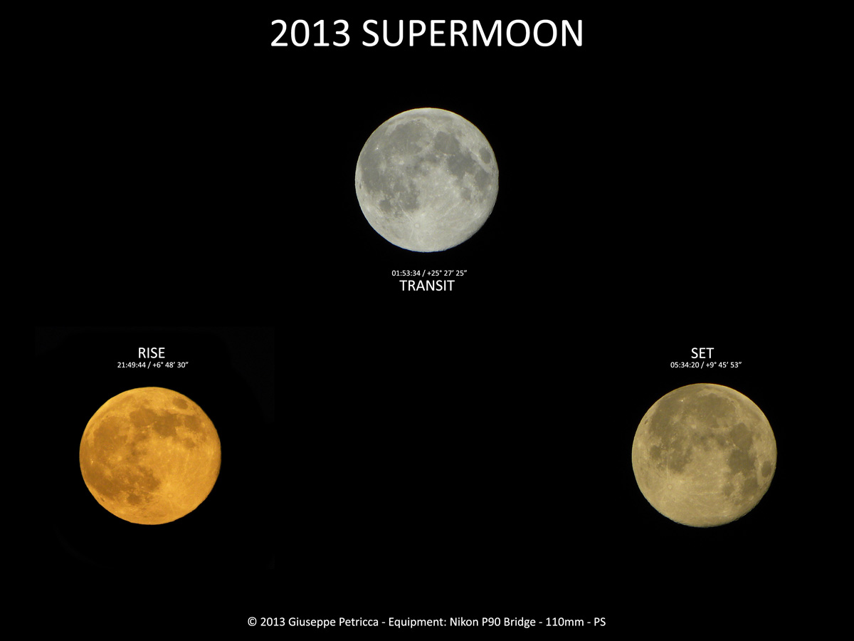 Three Views of a June 2013 Supermoon
