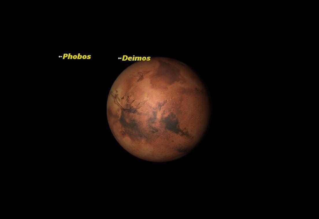 Mars, July 2013