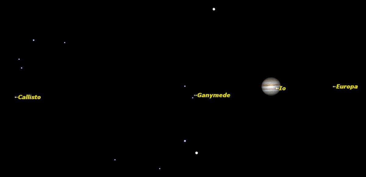 Jupiter, July 2013