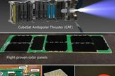 The different components of the new CubeSat Ambipolar Thruster, which its developers say could turn tiny spacecraft into interplanetary probes.