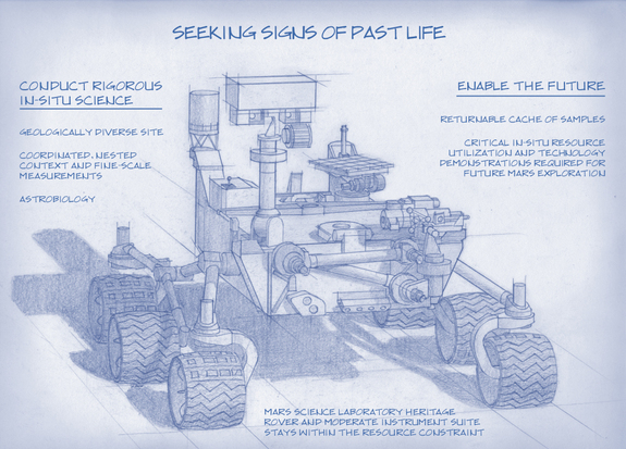 A sketch of the design for NASA's 2020 Mars rover, which will be based heavily on the agency's Curiosity rover. Agency officials will announce the 2020 rover's science instruments on July 31, 2014.