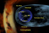 An artist's concept of our heliosphere, which is a bubble in space created by the solar wind and solar magnetic field.