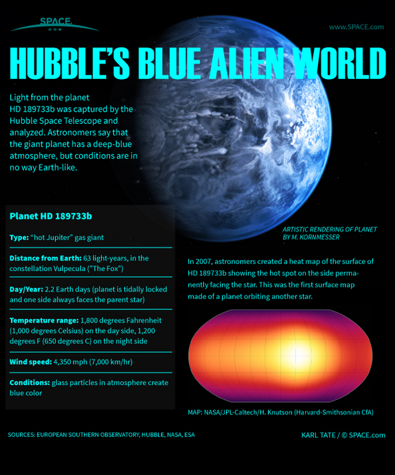 an analysis of the planets discovered by the hubble space telescope Since launch in 1990, the hubble space telescope (hst) has provided amazing images that have led to discoveries explore hubble's history and facts.