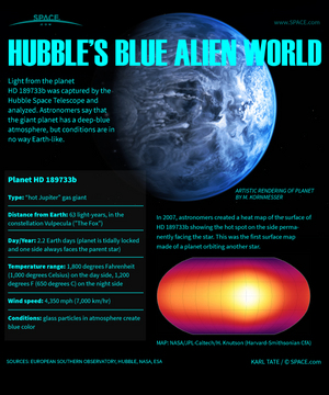 "The giant blue planet HD 189733b has been found, but the color could be due to glass particles in the hellish planet's hot atmosphere. See what scientists know about the strange, blue world here. [<a href=""http://www.space.com/21920-blue-alien-planet-hd-189733b-explained-infographic.html"">Click here to See the Full Inforgraphic</a>"