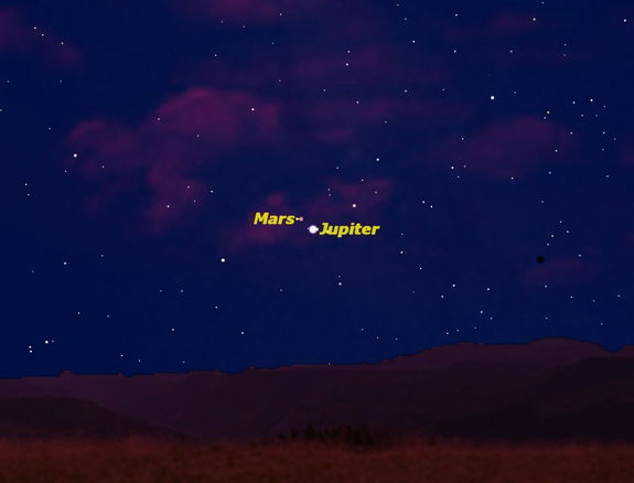 An hour before sunrise on Monday (July 22), the planet Mars passes Jupiter.