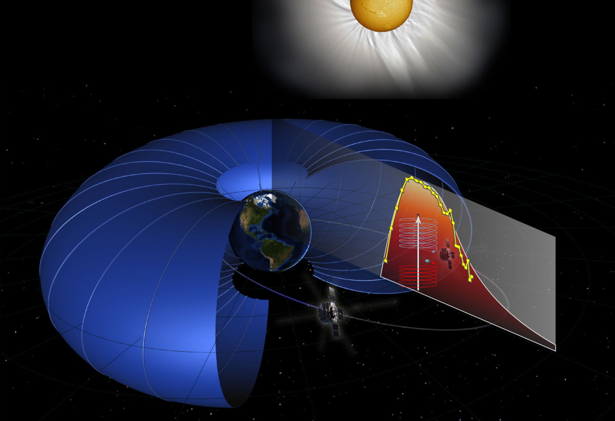 How Electrons Are Supercharged in Earth's Radiation Belt