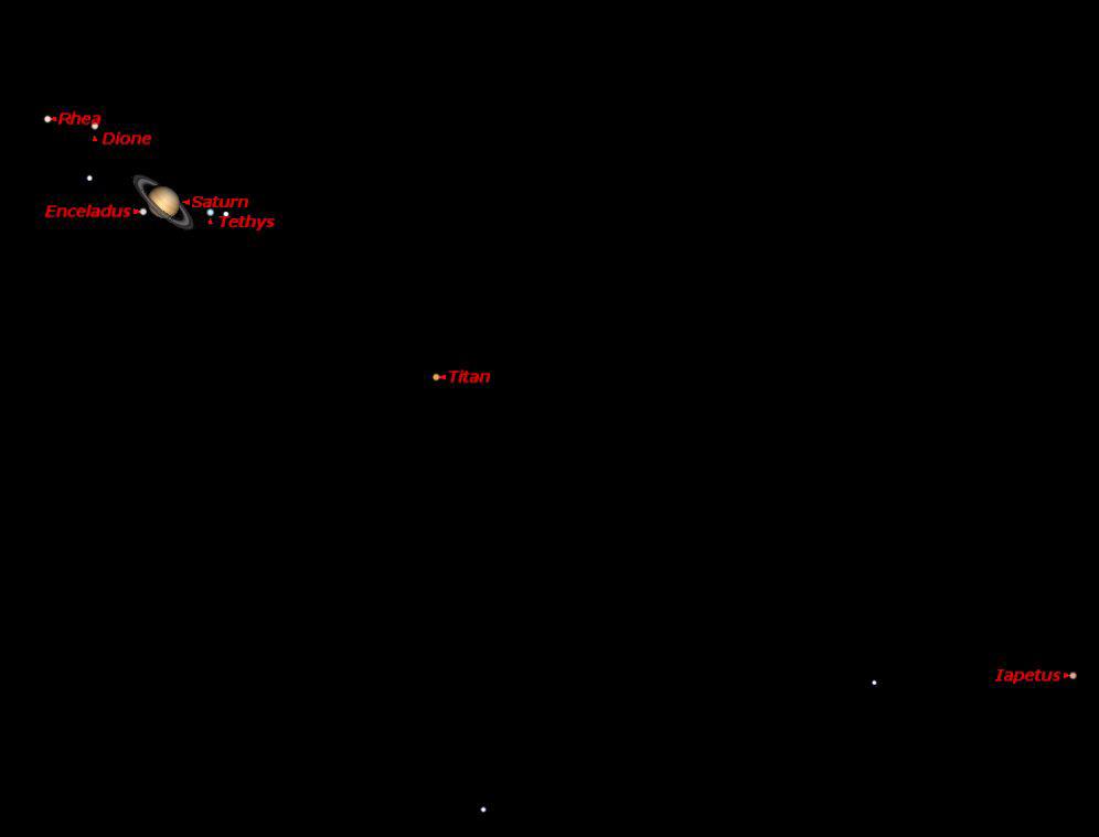 Saturn, August 2013