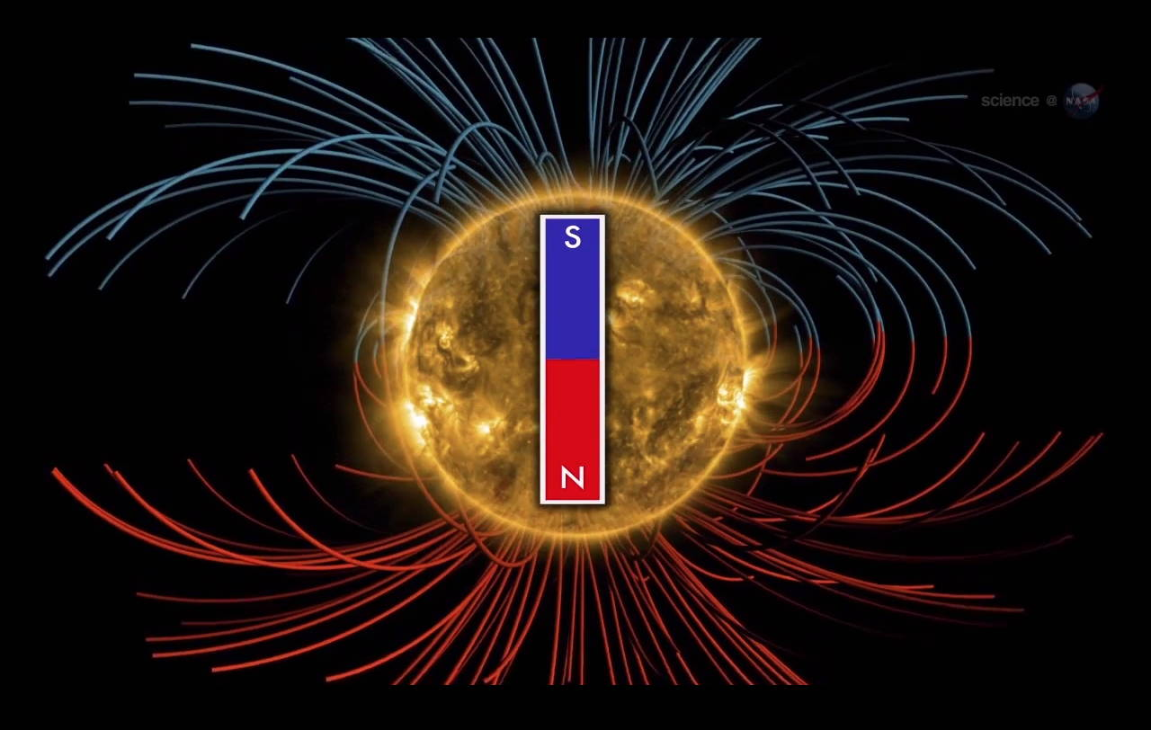 Sun's Magnetic Field Will Flip Soon (Video)