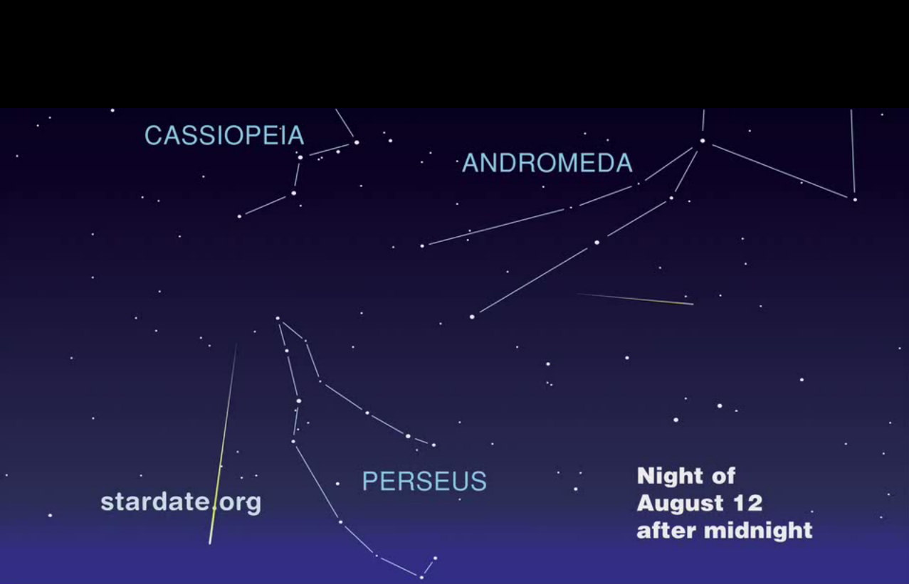 2013 Perseid Meteor Sky Map