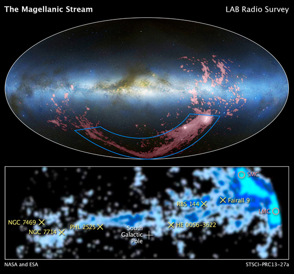 These companion images show wide and close-up views of the long ribbon of gas known as the Magellanic Stream, which stretches nearly halfway around our Milky Way galaxy. The location of the Large Magellanic Cloud (LMC) and the Small Magellanic Cloud (SMC) are noted in the bottom image.