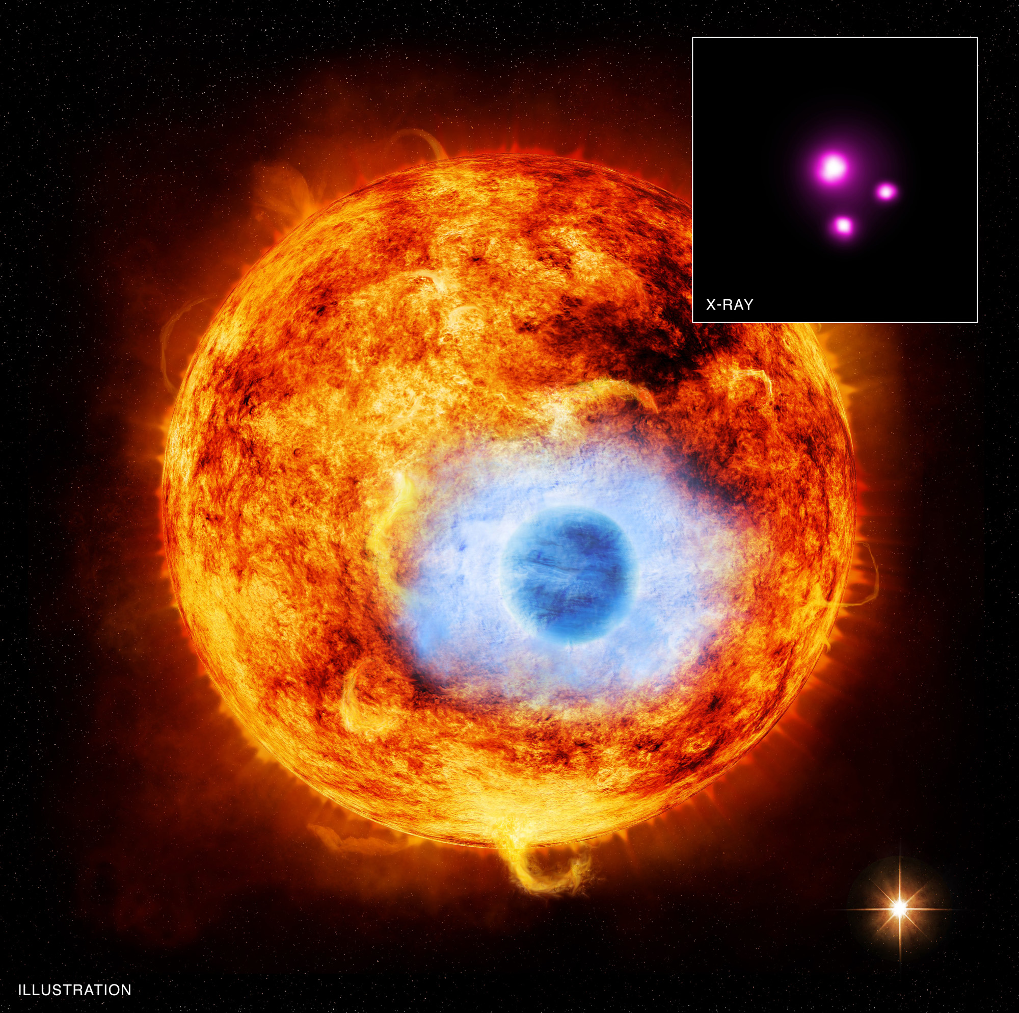 Alien Planet Eclipse Seen In X-Ray Light: A Cosmic First