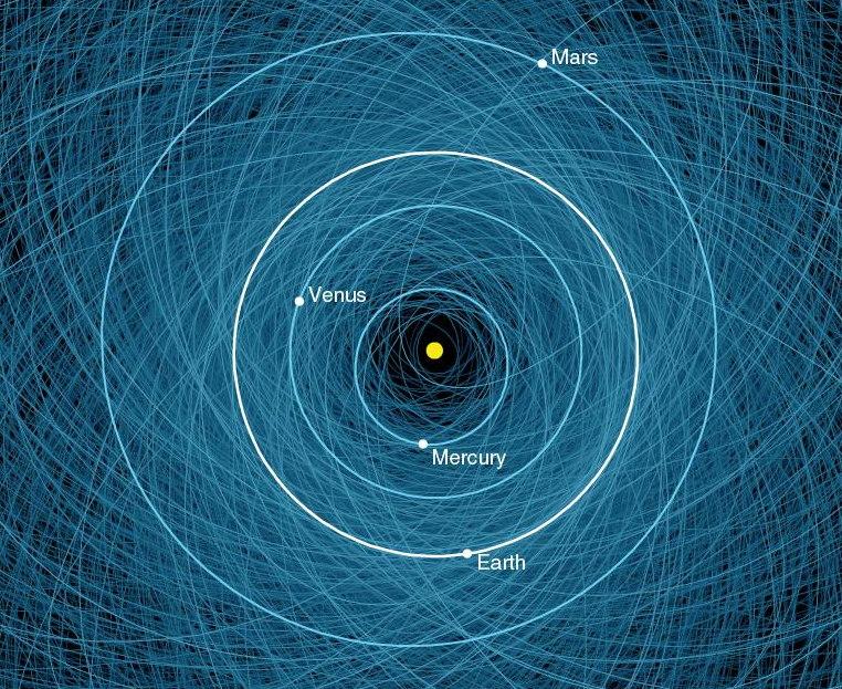 NASA Maps Dangerous Asteroids That May Threaten Earth (Photos)